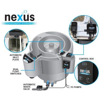 Nexus Automatic 220 Gravity Fed System
