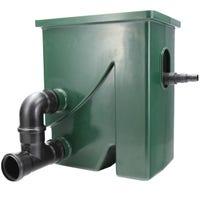 Compact Sieve (Pump Fed)